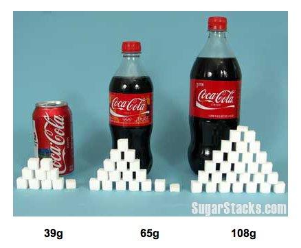 Bevande zuccherate associate a maggiore invecchiamento cellulare
