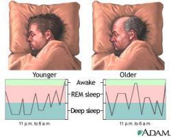 Dormire più di 8 ore mette a rischio di deficit cognitivo dopo i 65