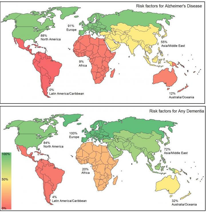 availability of risk factors in different world areas